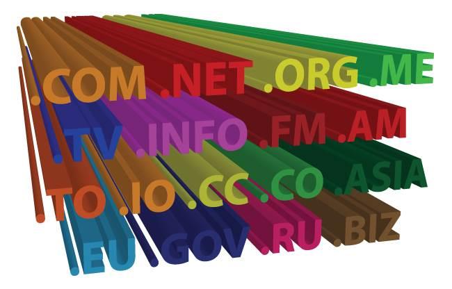 domain piac