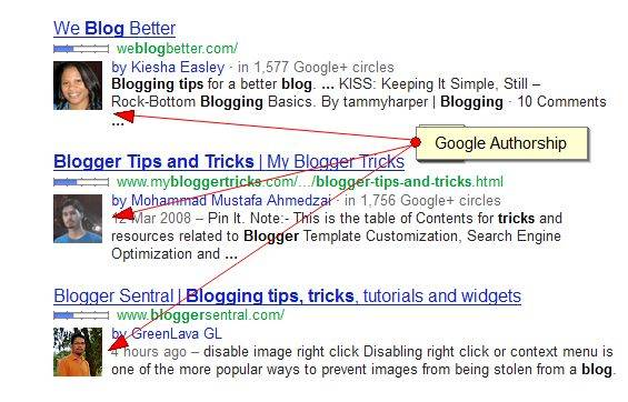 Google Authorship, avagy a szerzőség