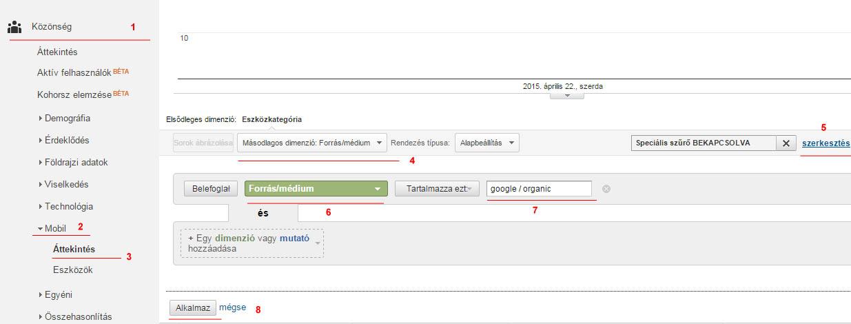 mobil algoritmus ellenőrzése a Google analyticsben