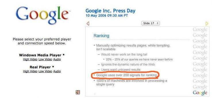 Google 200 rangsorolási tényező