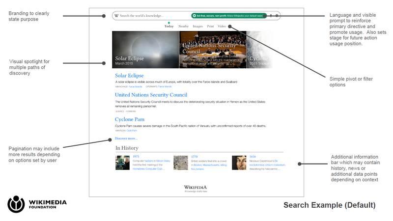 wikipédia Search
