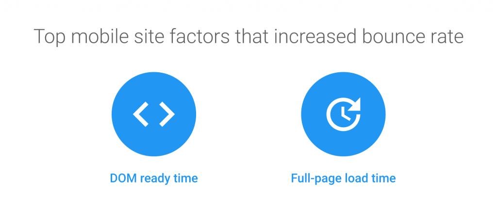 mobile-site-factors-bounce-rate