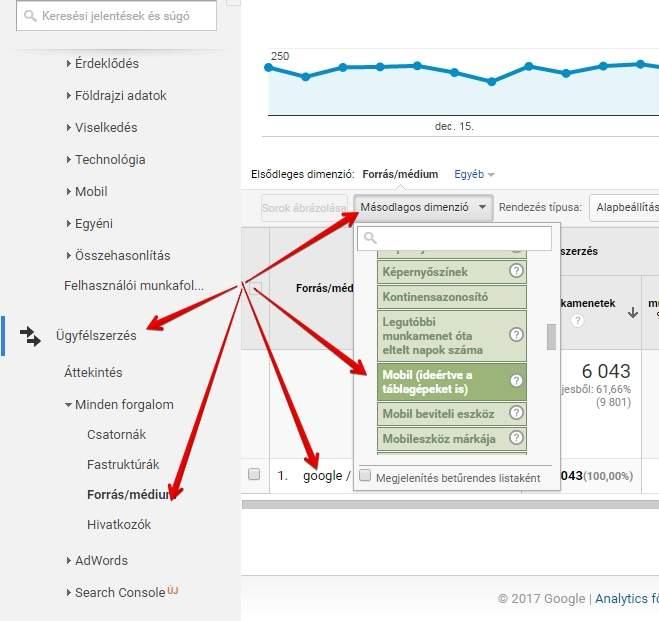 mobil forgalom ellenőrzése Google analyticsben